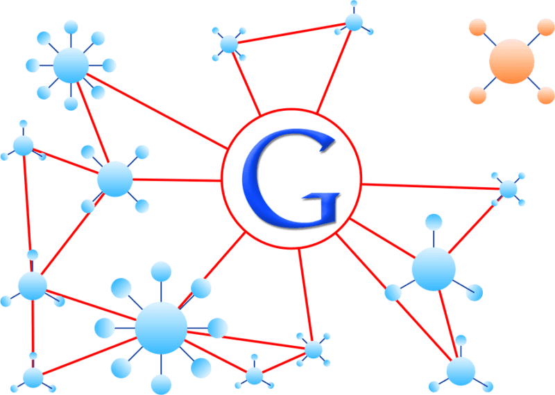 Google spider web